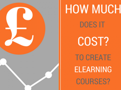cost of elearning courses